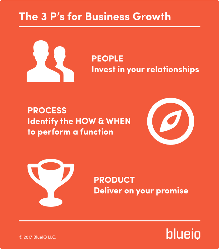 3P's for Business Growth