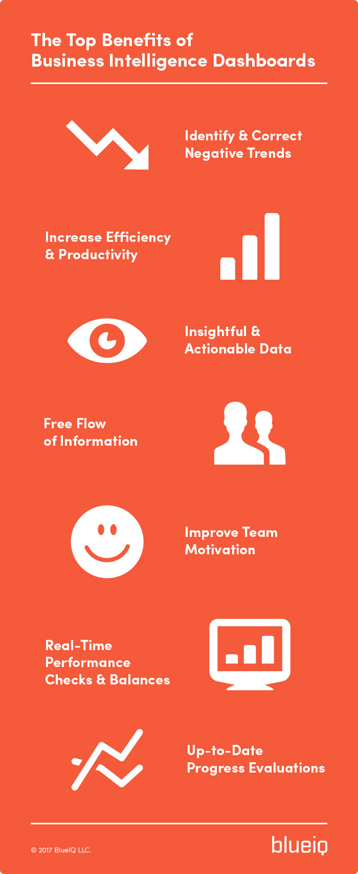 Top Benefits of Business Intelligence