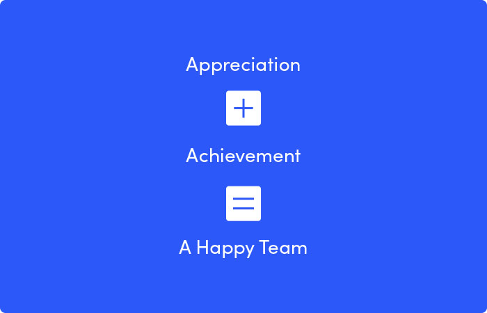 appreciation and Achievement equal happy team
