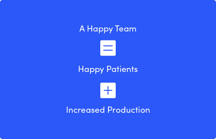 Happy Team Equals Happy Patients and More Production