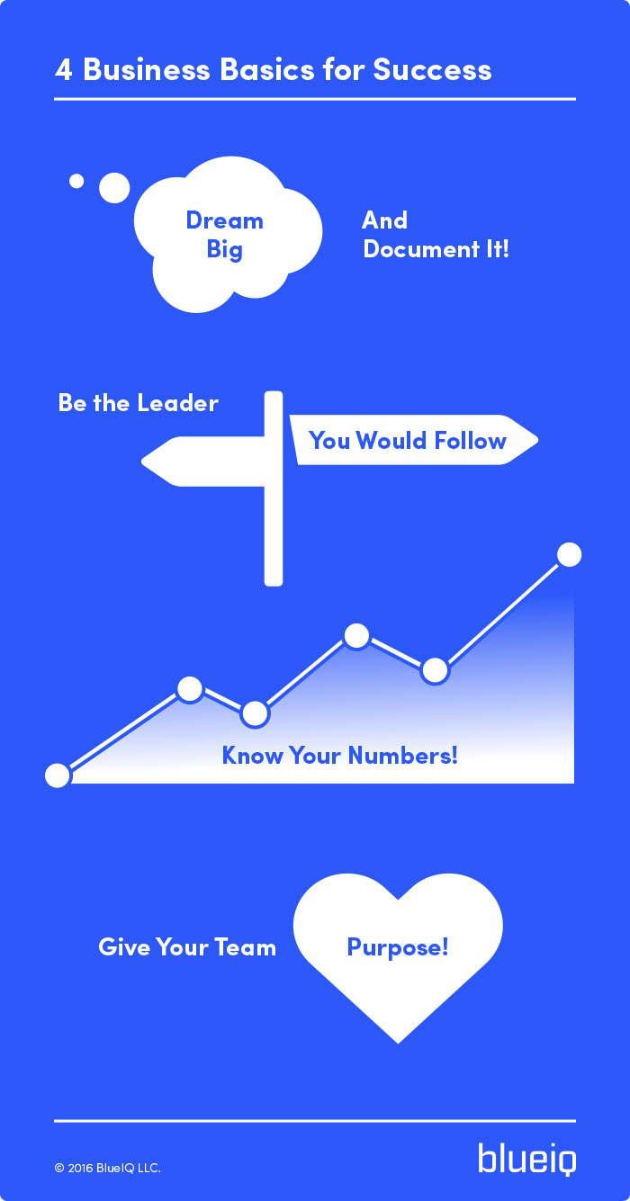 4 business basics for success