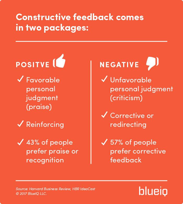 Infographic-Constructive-Employee-Feedback