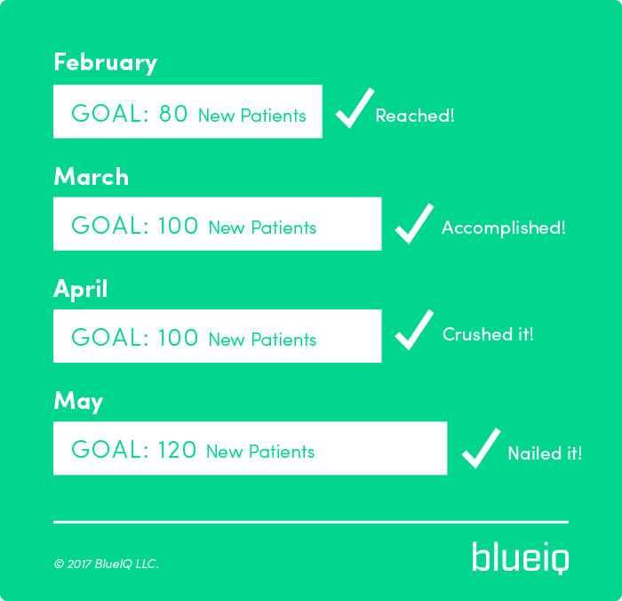 Infographic-New-Patient-Goals