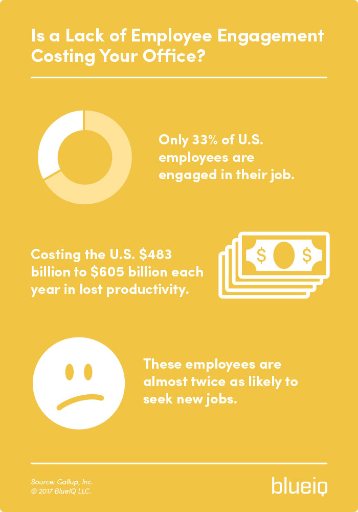 Is a Lack of Employee Engagement Costing Your Practice?