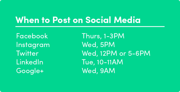 infographic-when-to-post-on-social-media
