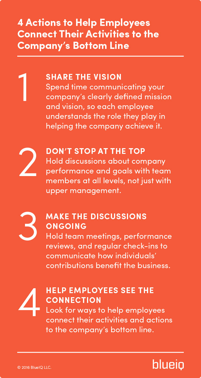 4 ways to help connect employees to the company bottom line
