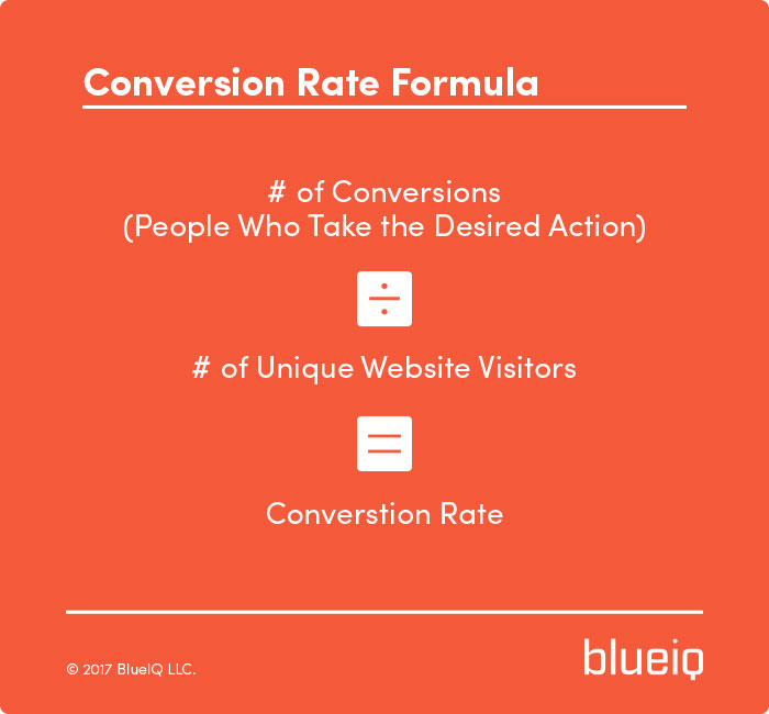 Calculating conversion rate