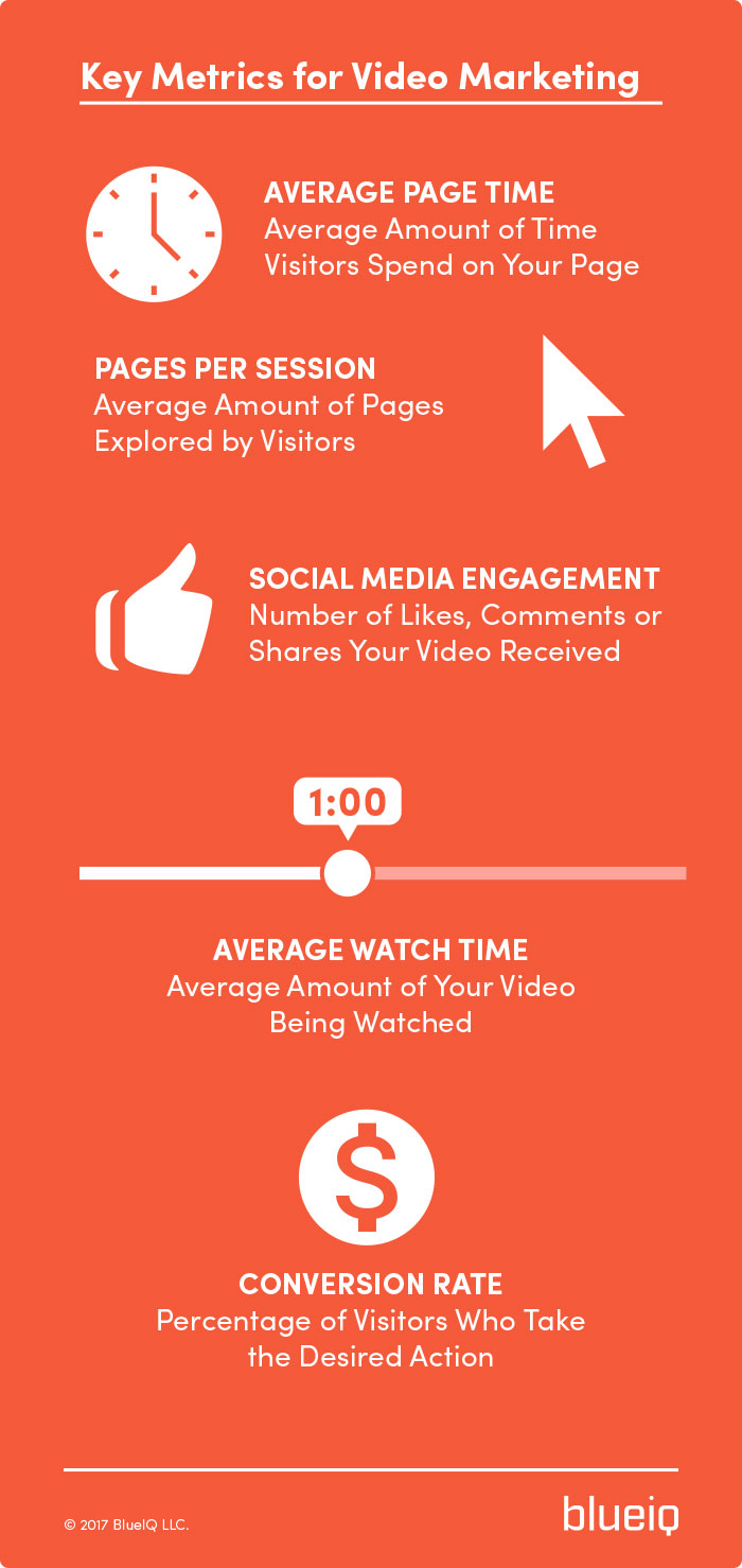 Key video marketing metrics