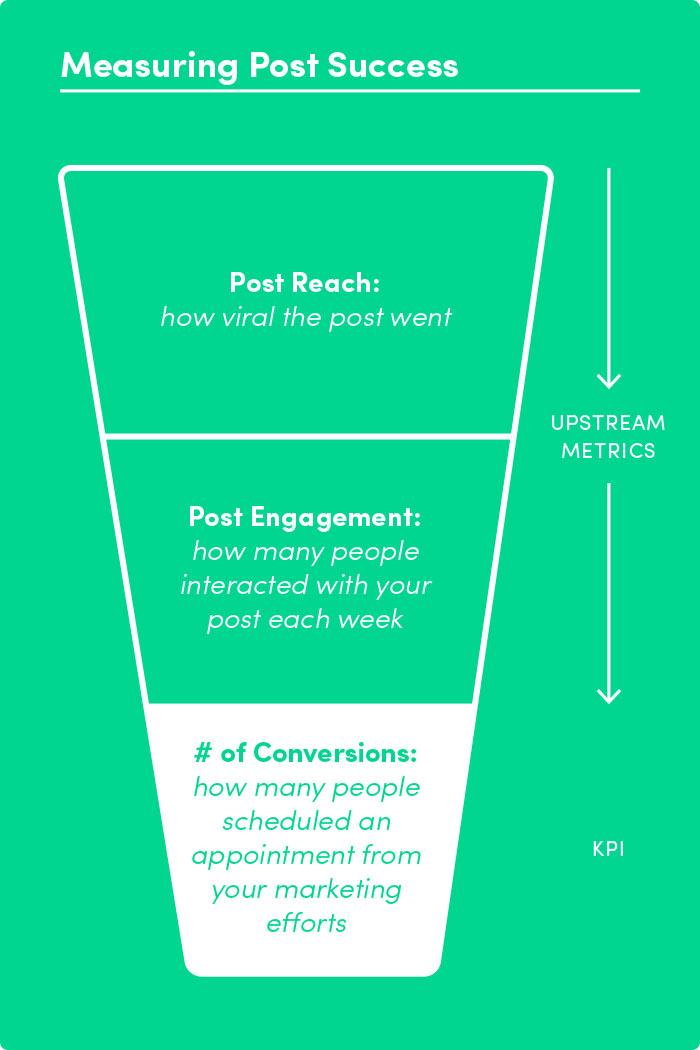 infographic-measuring-social-media-post-success