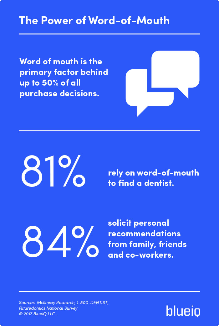Infographic-word-of-mouth-marketing