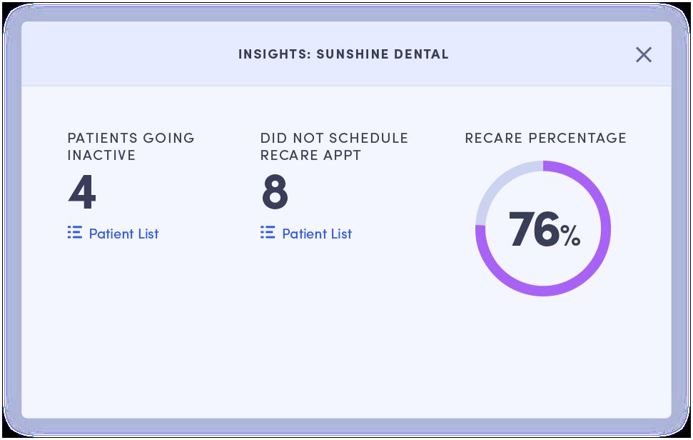 BlueIQ-Patient-Insights-Dental-Image