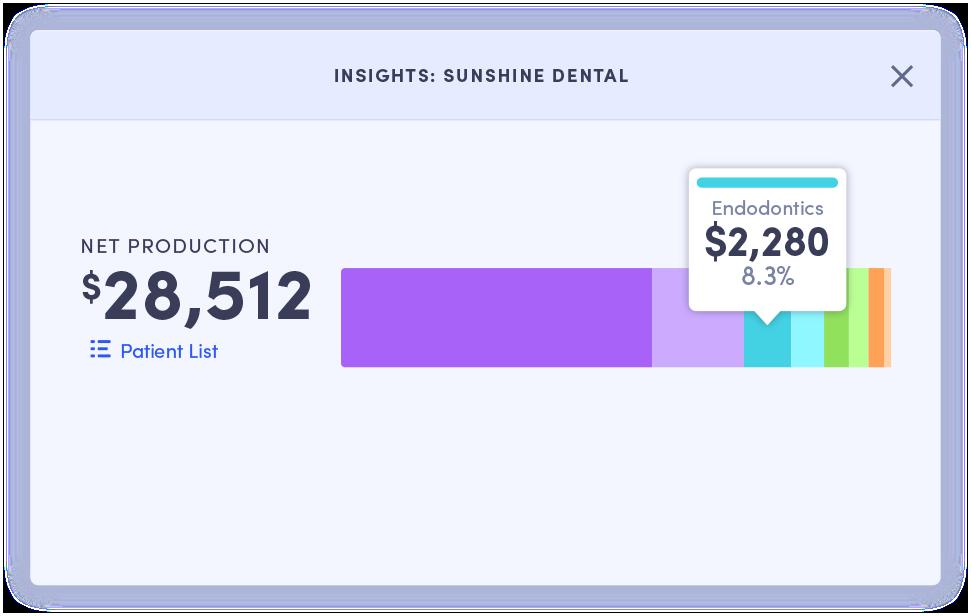 BlueIQ-Patient-Insights-Production-Dental-Image