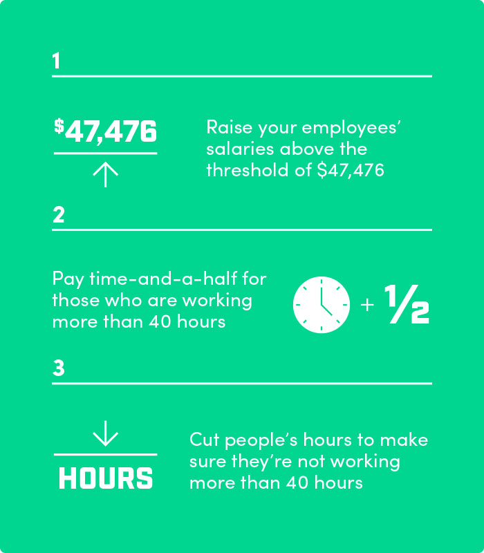 Raise Salaries, Pay Time-and-a-Half, Or Cut Hours